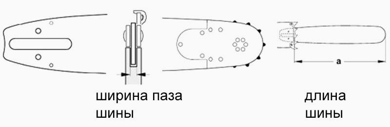 Как измерить длину шины бензопилы