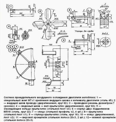 Система охлаждения двигателя мотоблока